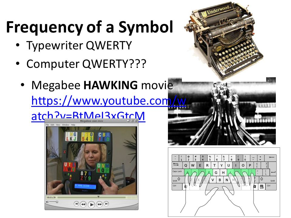 Frequency of a Symbol Typewriter QWERTY Computer QWERTY .