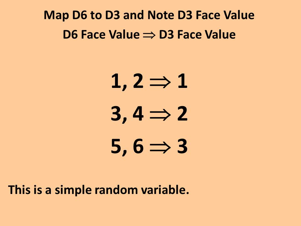 Map D6 to D3 and Note D3 Face Value D6 Face Value  D3 Face Value 1, 2  1 3, 4  2 5, 6  3 This is a simple random variable.