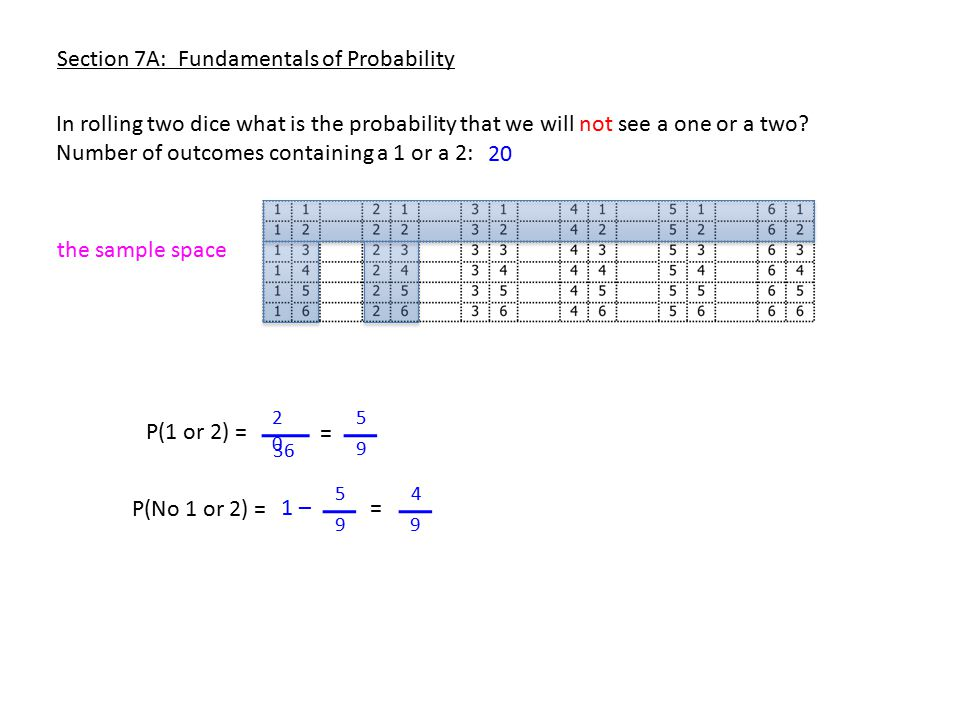 Section 7A: Fundamentals of Probability In rolling two dice what is the probability that we will not see a one or a two.
