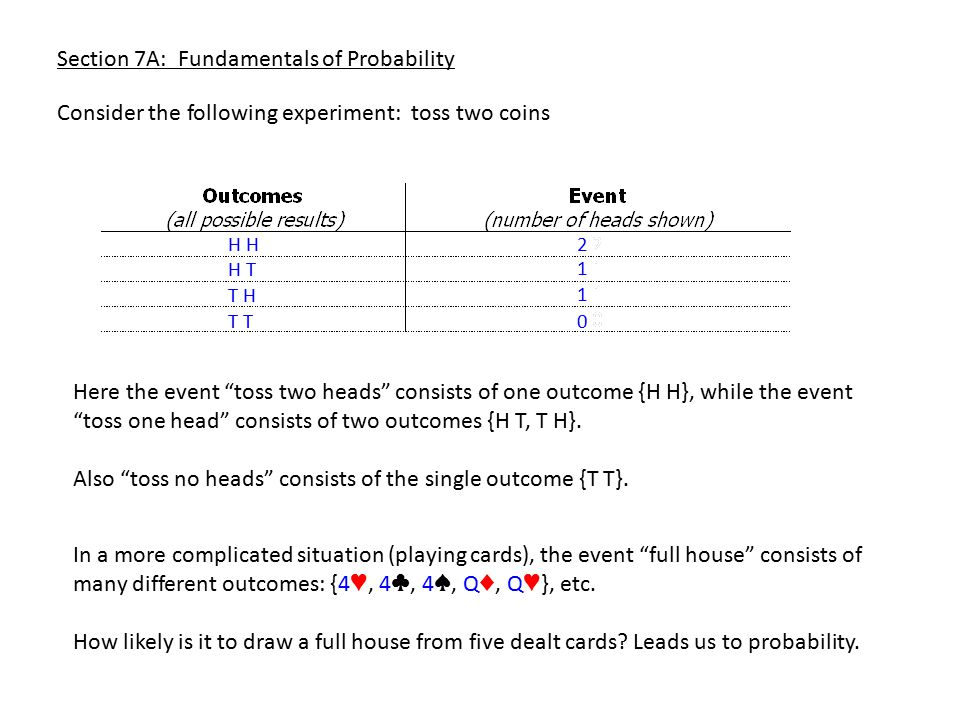 "Section 7A: Fundamentals of Probability Consider the following experiment: toss two coins H H T T H T 2 1 1 0 Here the event ""toss two heads"" consists"