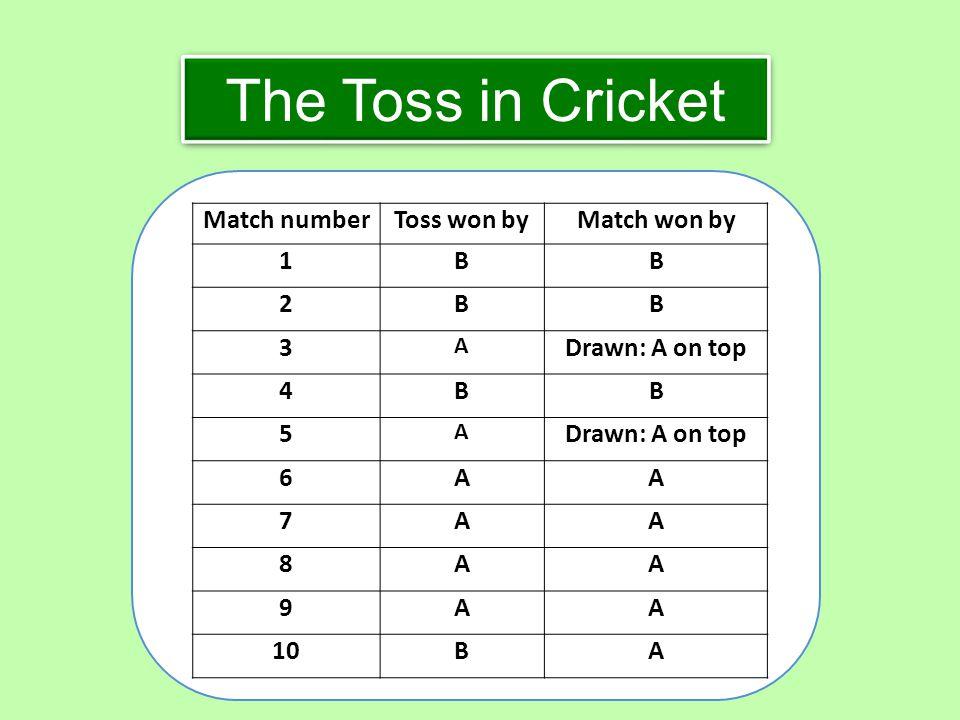 Match numberToss won byMatch won by 1BB 2BB 3 A Drawn: A on top 4BB 5 A 6AA 7AA 8AA 9AA 10BA The Toss in Cricket