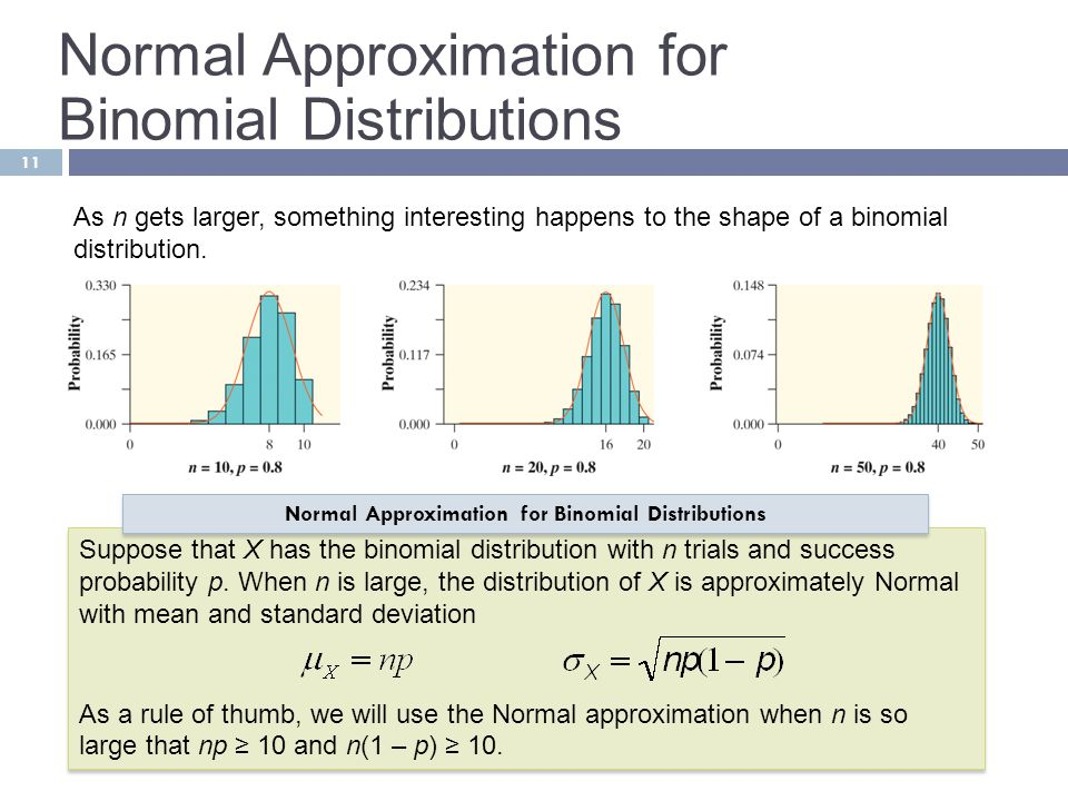 11 Normal Approximation for Binomial Distributions As n gets larger, something interesting happens to the shape of a binomial distribution. Suppose th