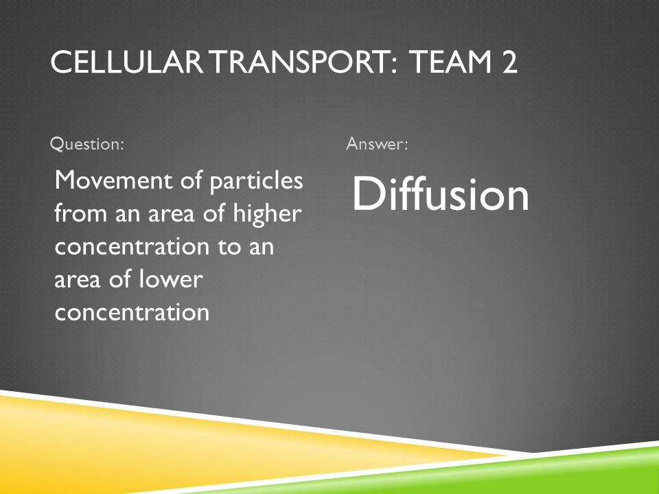 CELLULAR TRANSPORT: TEAM 2 Question:Answer: Movement of particles from an area of higher concentration to an area of lower concentration Diffusion