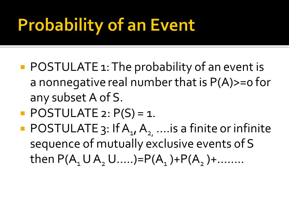  POSTULATE 1: The probability of an event is a nonnegative real number that is P(A)>=0 for any subset A of S.