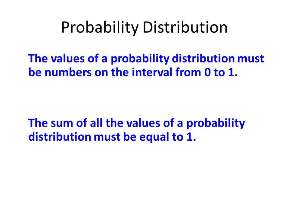 Probability Distribution The values of a probability distribution must be numbers on the interval from 0 to 1. The sum of all the values of a probabil