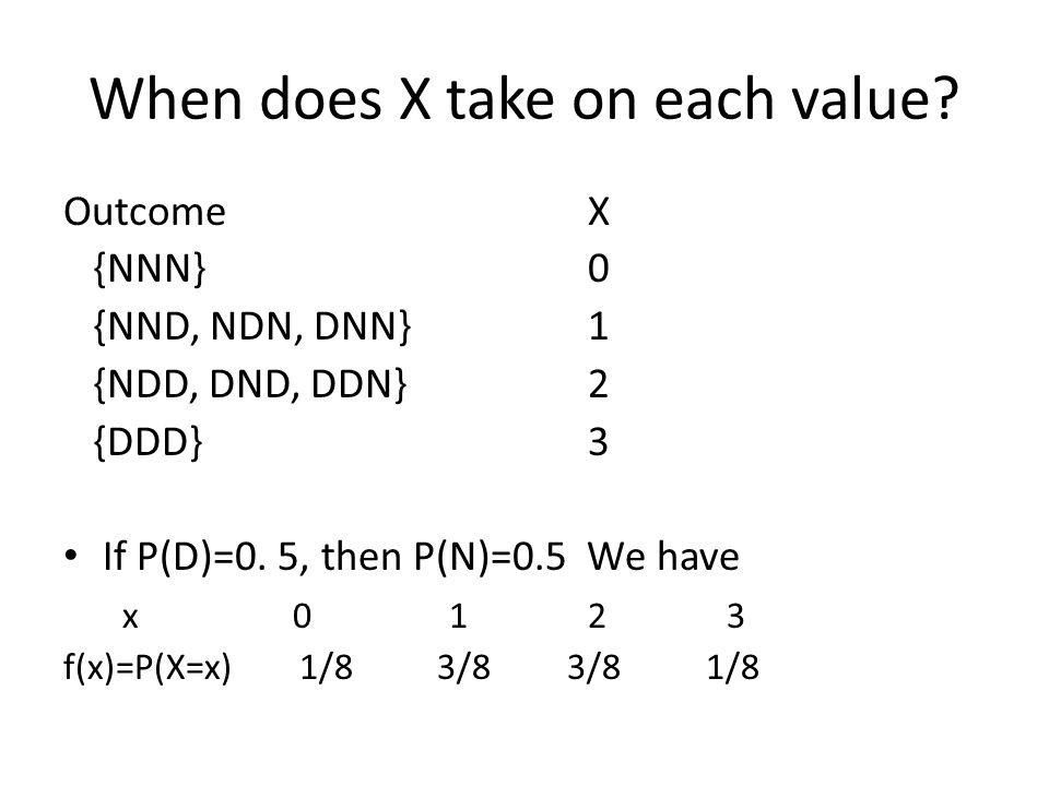 When does X take on each value? Outcome X {NNN} 0 {NND, NDN, DNN} 1 {NDD, DND, DDN} 2 {DDD} 3 If P(D)=0. 5, then P(N)=0.5 We have x 0 1 2 3 f(x)=P(X=x