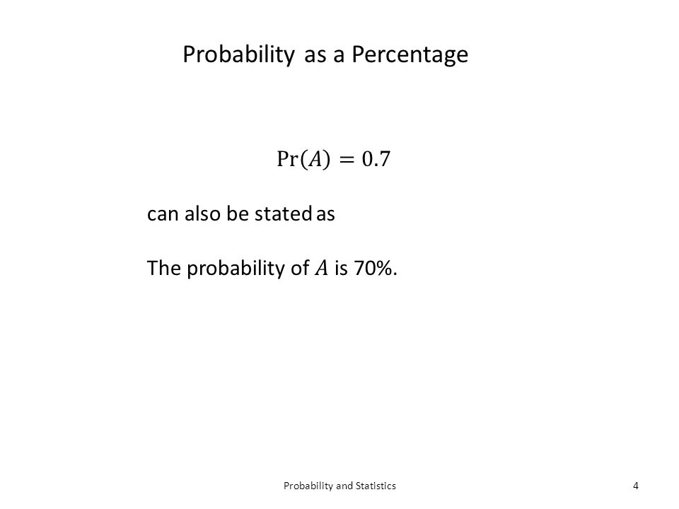 Probability and Statistics4 Probability as a Percentage