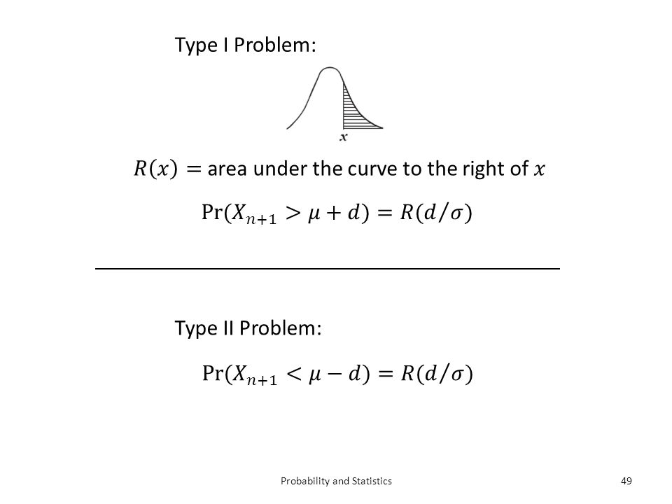 Probability and Statistics49 Type I Problem: Type II Problem: