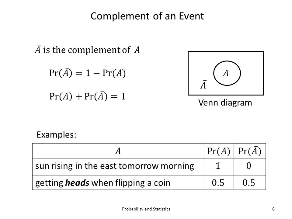 Probability and Statistics6 Complement of an Event Venn diagram sun rising in the east tomorrow morning getting heads when flipping a coin Examples: