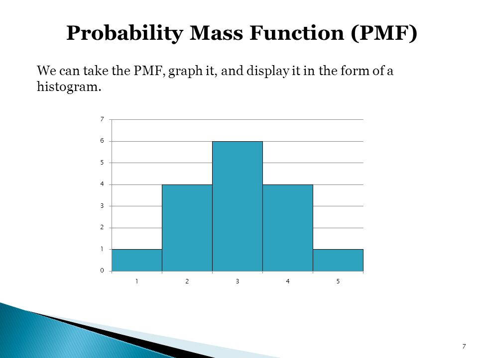 Probability Mass Function (PMF) 7 We can take the PMF, graph it, and display it in the form of a histogram.