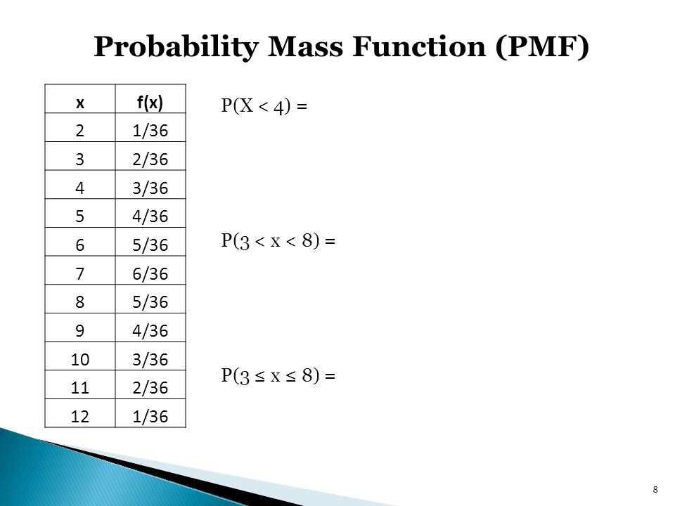 9 Probability Mass Function (PMF) xf(x) 21/36 32/36 43/36 54/36 65/36 76/36 85/36 94/36 103/36 112/36 121/36 P(x < 8   x < 10) = P(x > 3) = P(4 < x < 7   x < 9) =