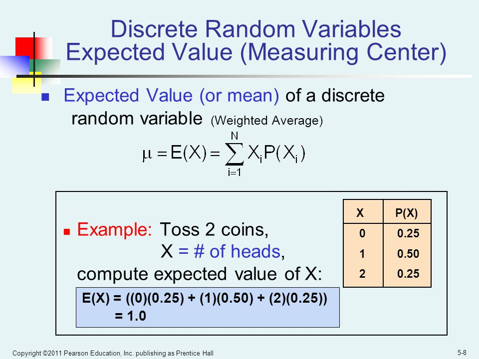 Copyright ©2011 Pearson Education, Inc. publishing as Prentice Hall 5-8 Discrete Random Variables Expected Value (Measuring Center) Expected Value (or