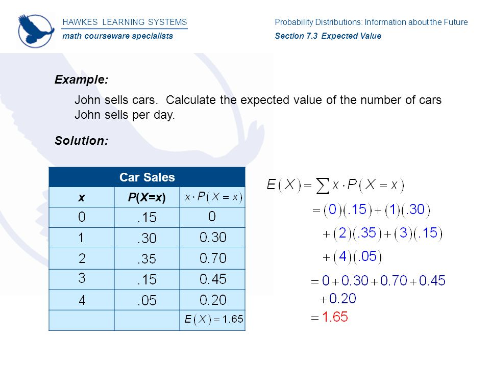 HAWKES LEARNING SYSTEMS math courseware specialists John sells cars.
