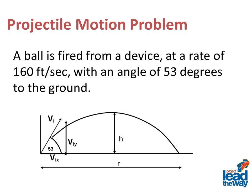 Projectile Motion Problem A ball is fired from a device, at a rate of 160 ft/sec, with an angle of 53 degrees to the ground.