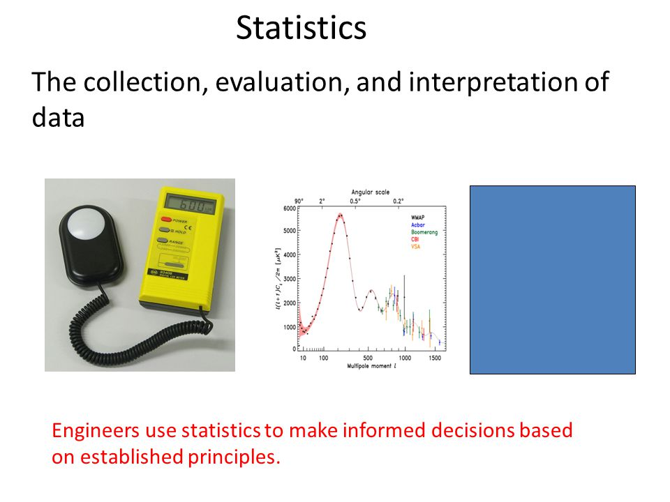 The collection, evaluation, and interpretation of data Engineers use statistics to make informed decisions based on established principles.
