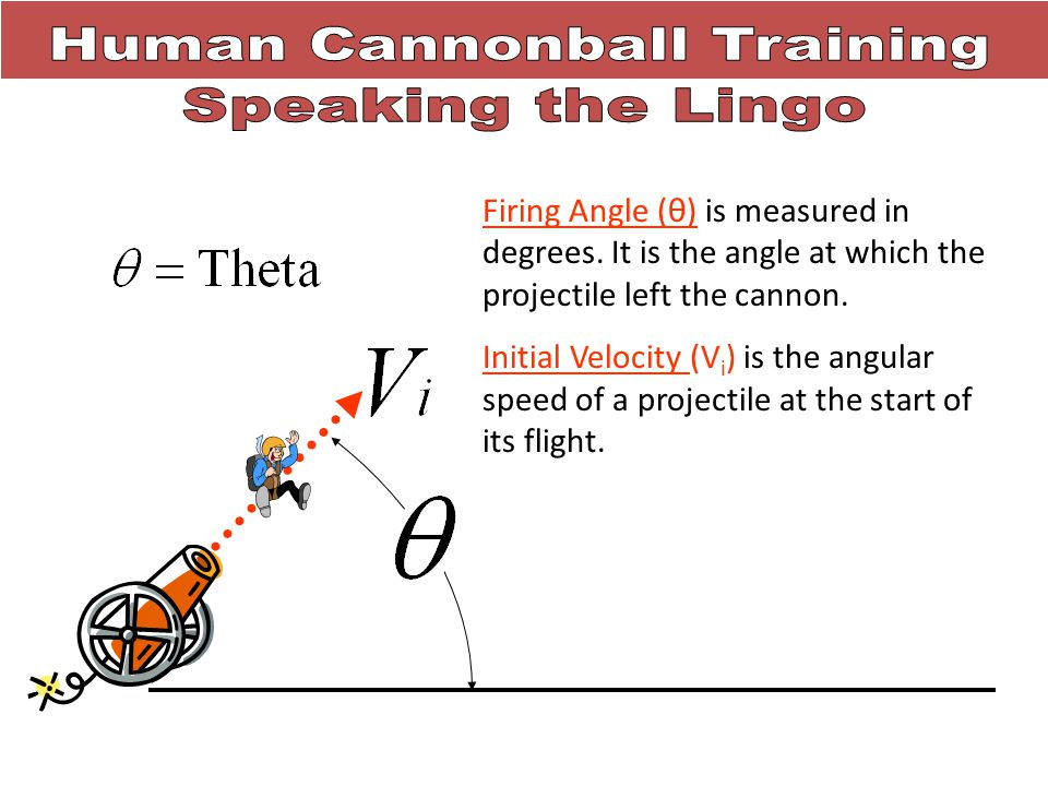 Firing Angle (θ) is measured in degrees.It is the angle at which the projectile left the cannon.