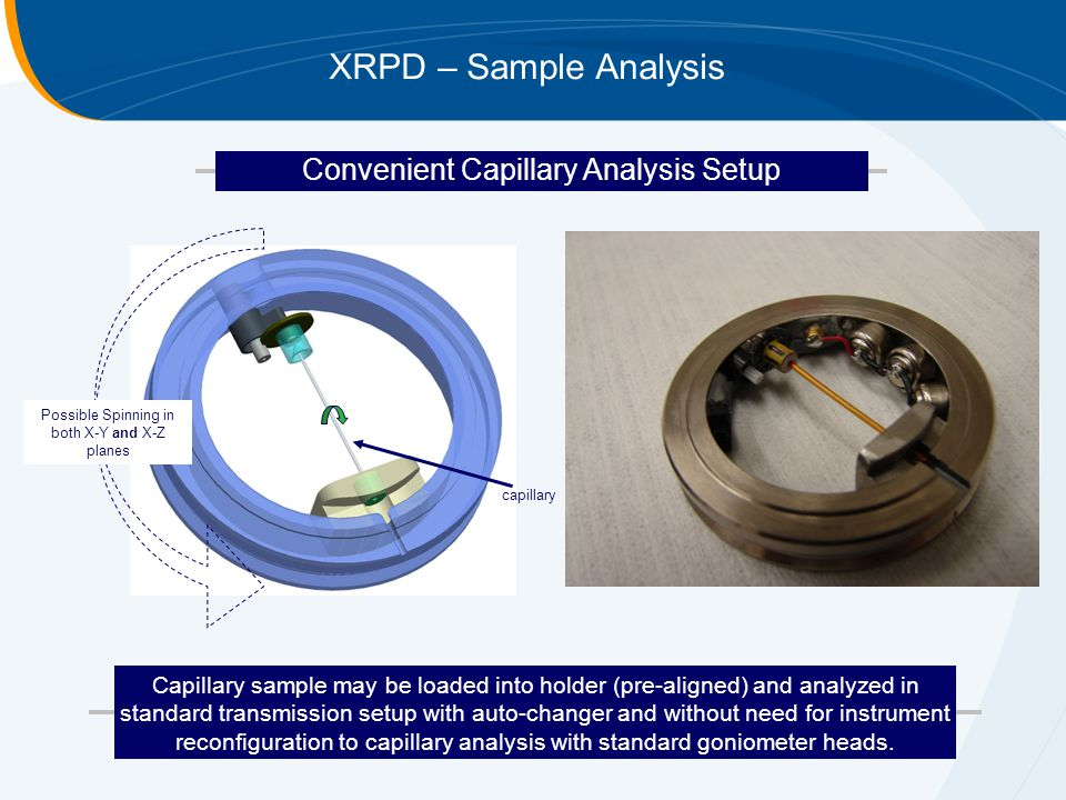 capillary Capillary sample may be loaded into holder (pre-aligned) and analyzed in standard transmission setup with auto-changer and without need for instrument reconfiguration to capillary analysis with standard goniometer heads.