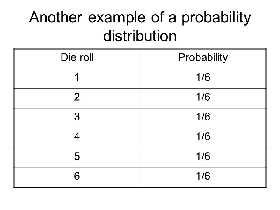 Another example of a probability distribution Die rollProbability 11/6 2 3 4 5 6