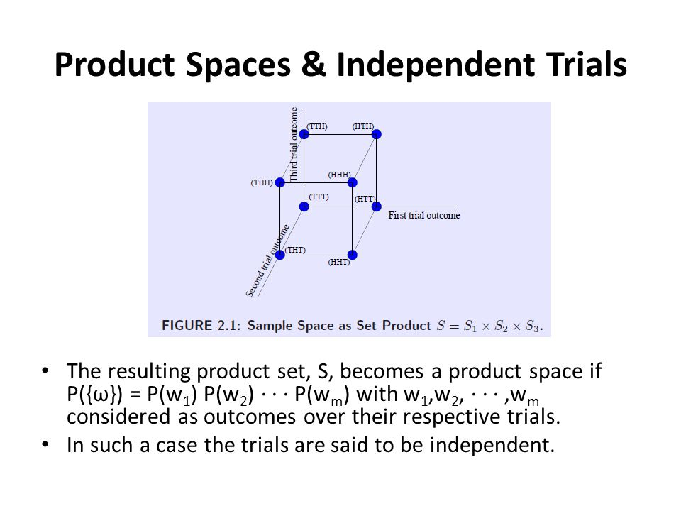 Product Spaces & Independent Trials The resulting product set, S, becomes a product space if P({ω}) = P(w 1 ) P(w 2 ) · · · P(w m ) with w 1,w 2, · · ·,w m considered as outcomes over their respective trials.
