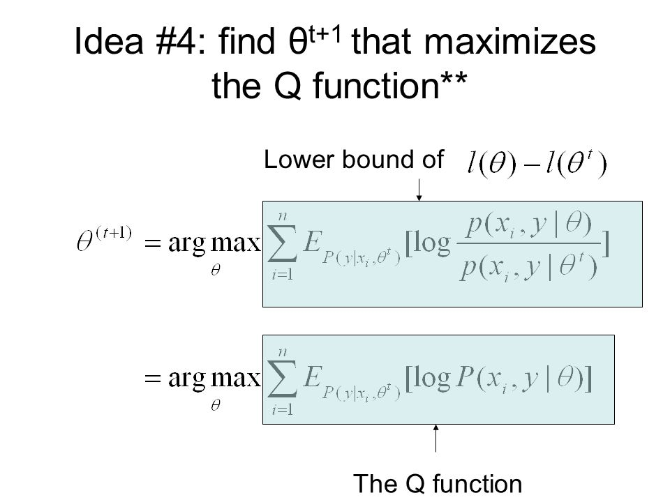 The Q-function** Define the Q-function (a function of θ): –Θ t is the current parameter estimate and is a constant (vector).