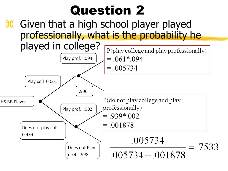 Q1: probability that a high school baseball ultimately plays professional baseball? P(play college and play professionally) =.061*.094 =.005734 P(do n