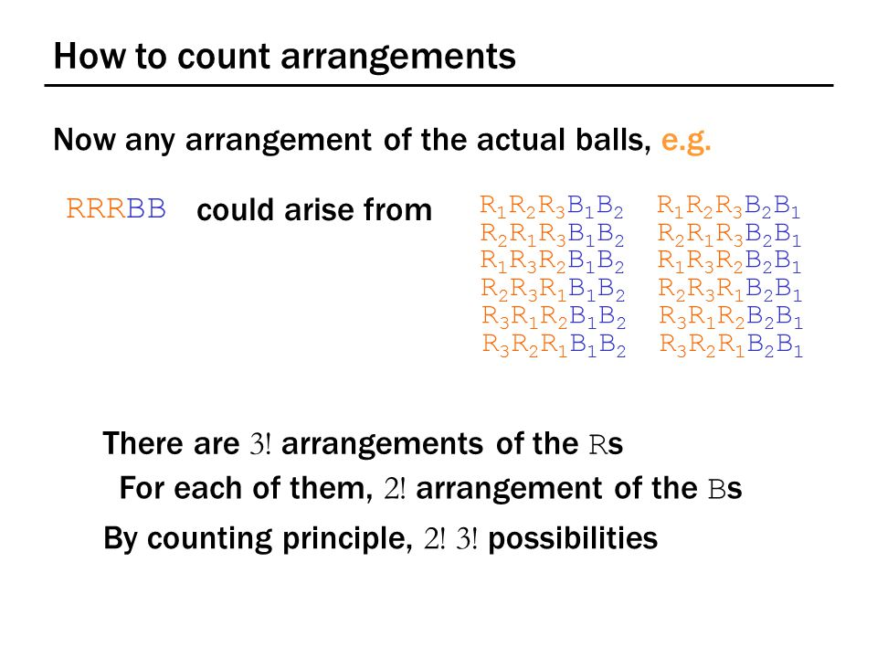 How to count arrangements RRRBB Now any arrangement of the actual balls, e.g.