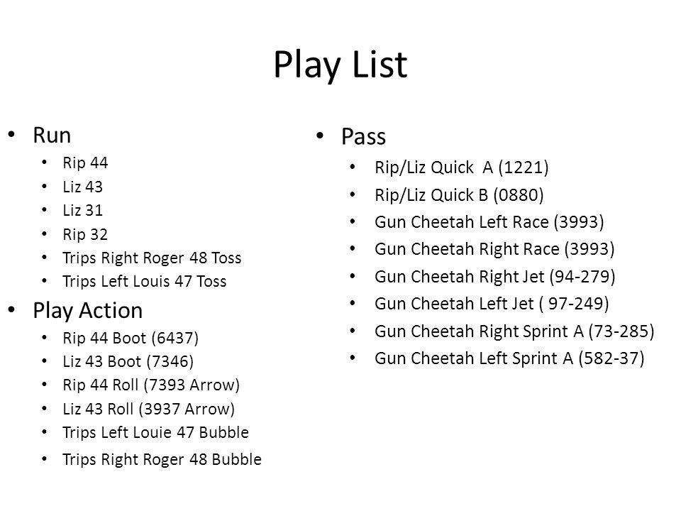 Play List Run Rip 44 Liz 43 Liz 31 Rip 32 Trips Right Roger 48 Toss Trips Left Louis 47 Toss Play Action Rip 44 Boot (6437) Liz 43 Boot (7346) Rip 44