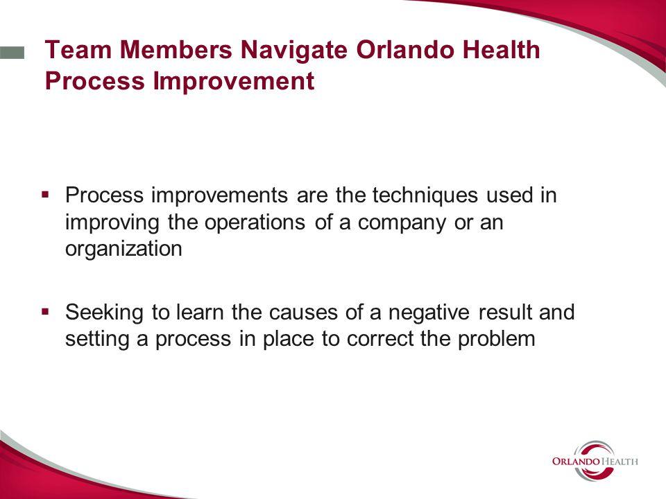 Why Team Member Involvement.