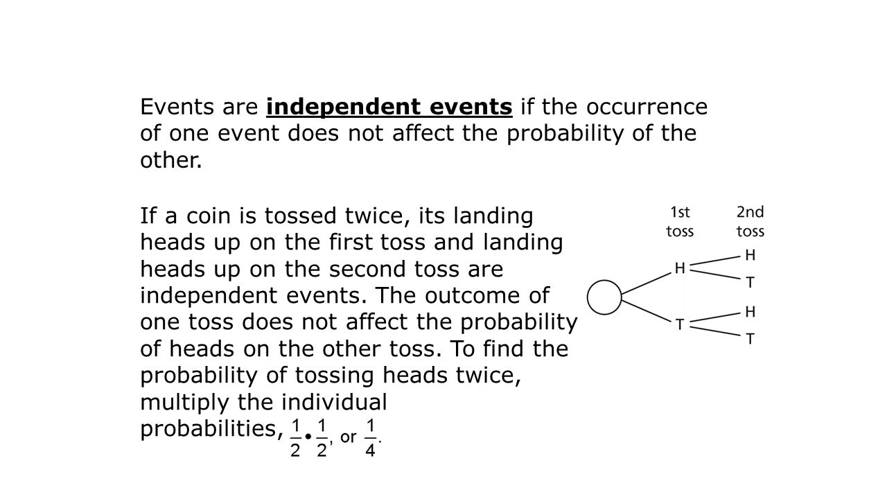 Events are independent events if the occurrence of one event does not affect the probability of the other. If a coin is tossed twice, its landing head