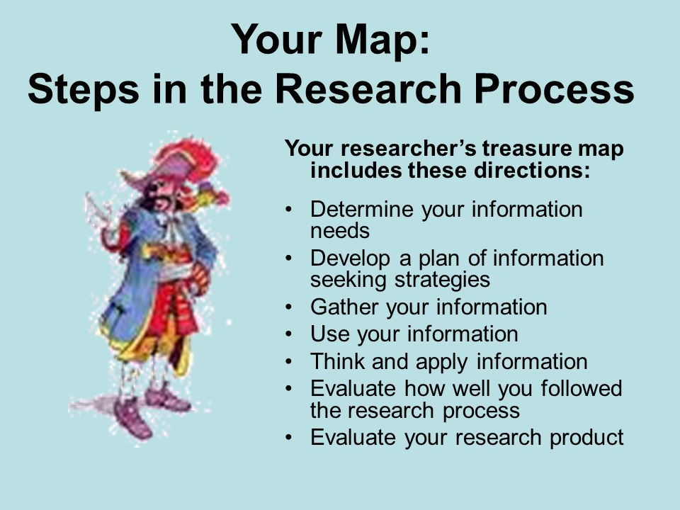 Your Map: Steps in the Research Process Your researcher's treasure map includes these directions: Determine your information needs Develop a plan of i