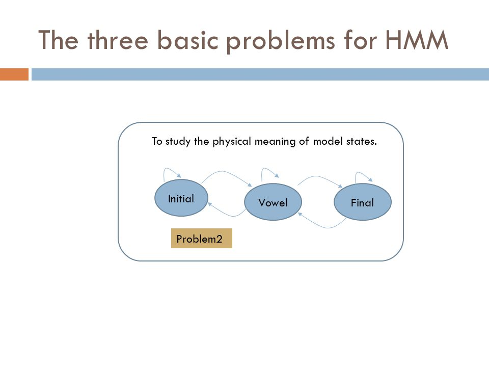 The three basic problems for HMM To study the physical meaning of model states. Initial VowelFinal Problem2