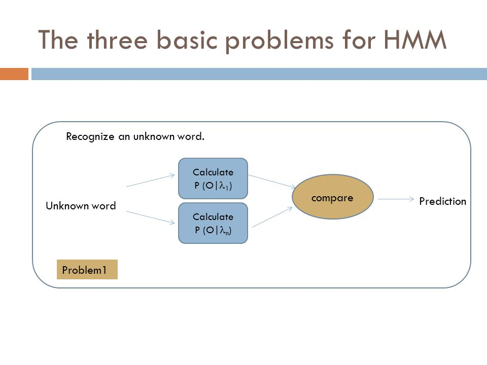 The three basic problems for HMM Unknown word Recognize an unknown word. Calculate P (O| 1 ) Calculate P (O| n ) compare Prediction Problem1