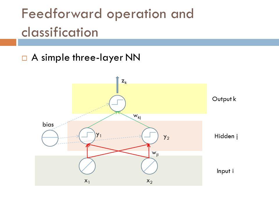 Feedforward operation and classification  A simple three-layer NN x1x1 x2x2 y1y1 y2y2 zkzk bias Output k Hidden j Input i w ji w kj