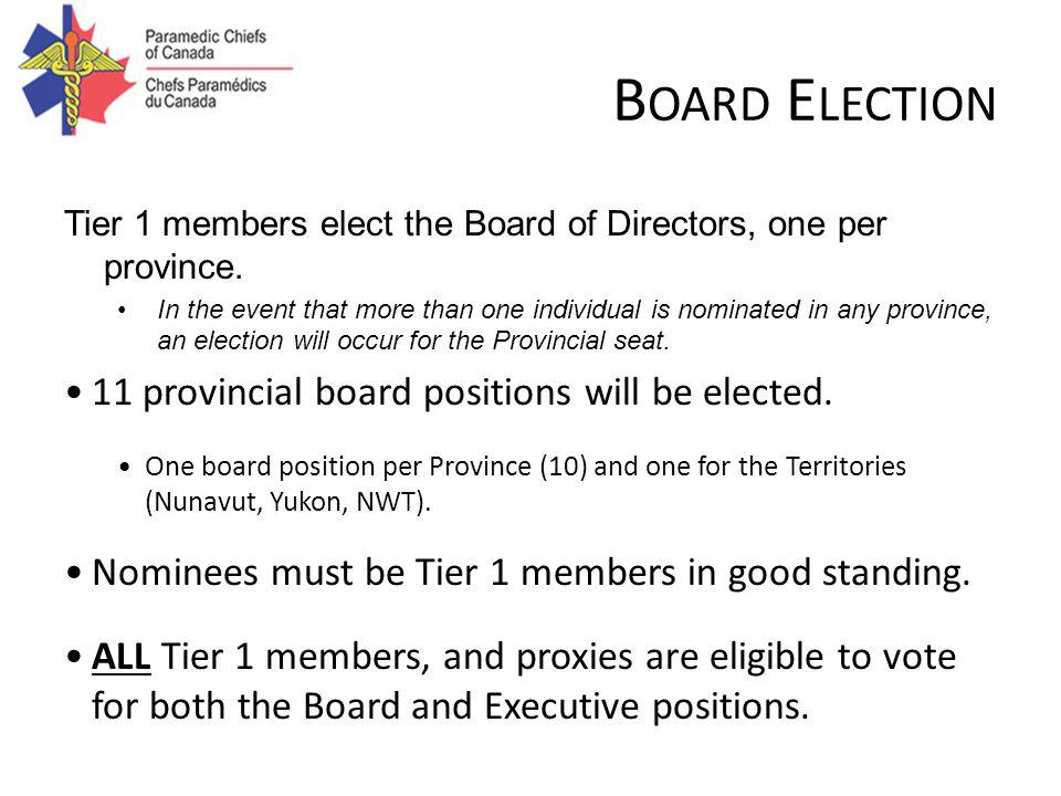 B OARD E LECTION Tier 1 members elect the Board of Directors, one per province.