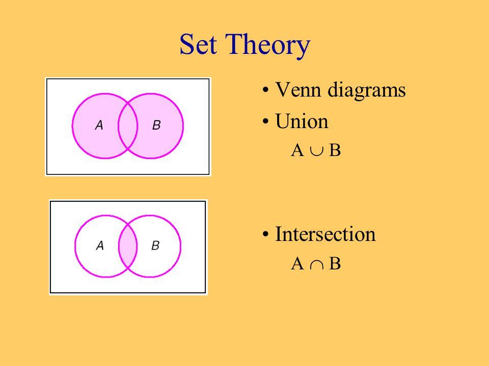 Set Theory Venn diagrams Union A  B Intersection A  B