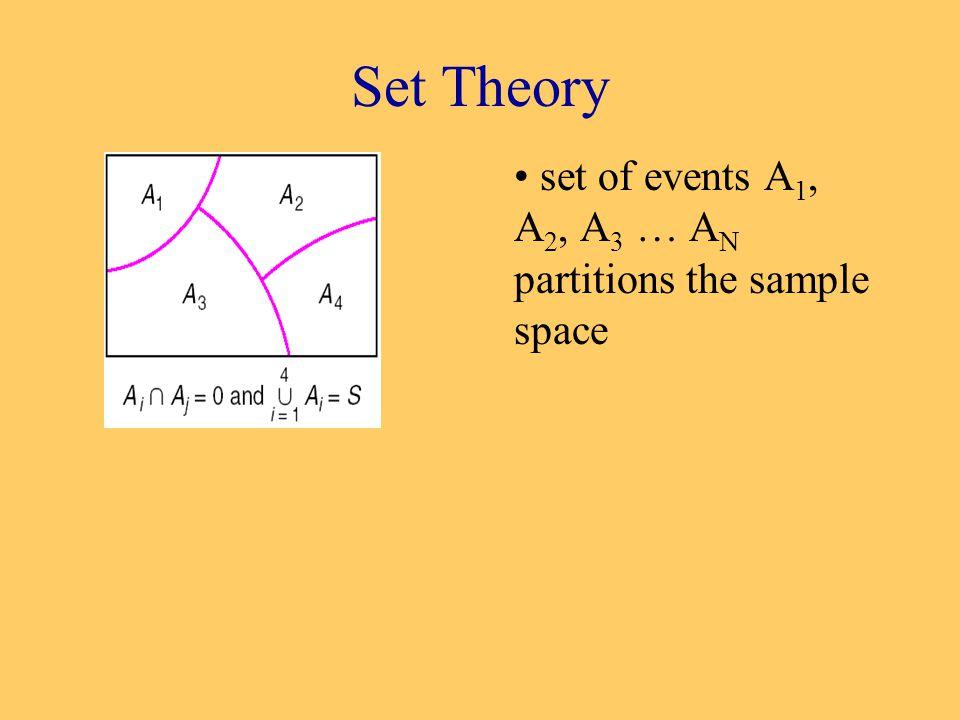 Rules for Set Operations A  B = B  A Commutative A  B = B  A A  A = AIdempotency A  A = A A  A′ = S, A  A′ =  Complementation (A  B)′ = A′  B′ (A  B)′ = A′  B′