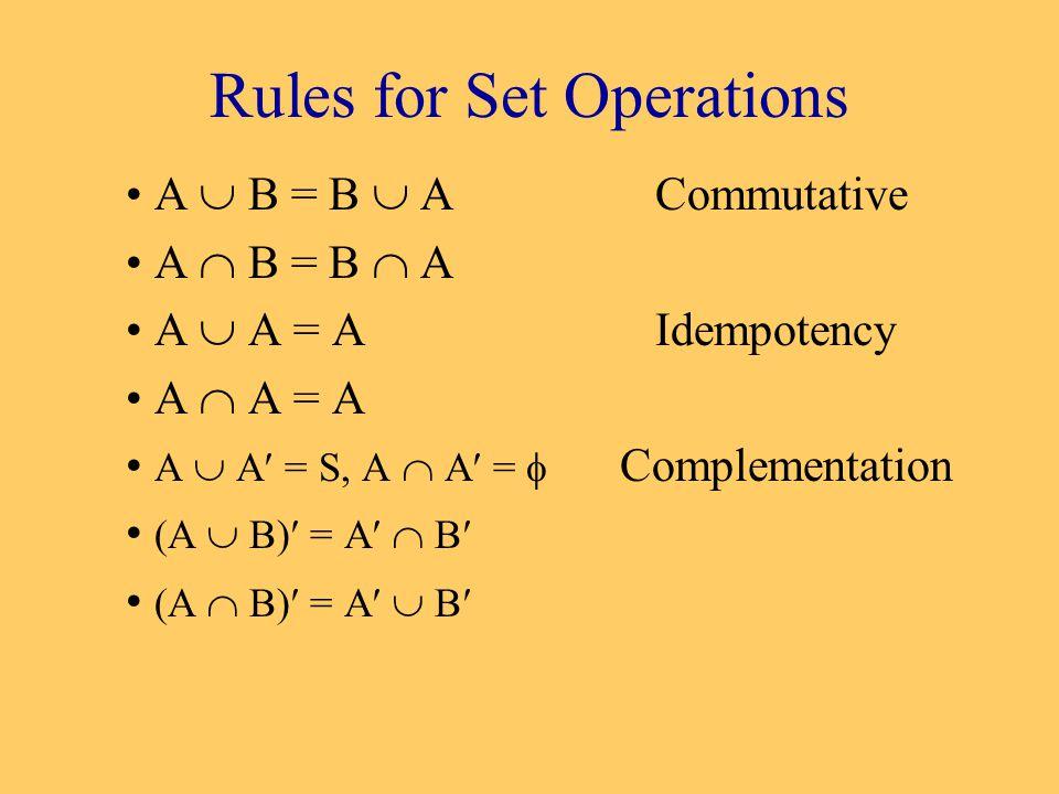 Rules for Set Operations Associative A  (B  C) = (A  B)  C A  (B  C) = (A  B)  C Distributive A  (B  C) = (A  B)  (A  C) A  (B  C) = (A  B)  (A  C)