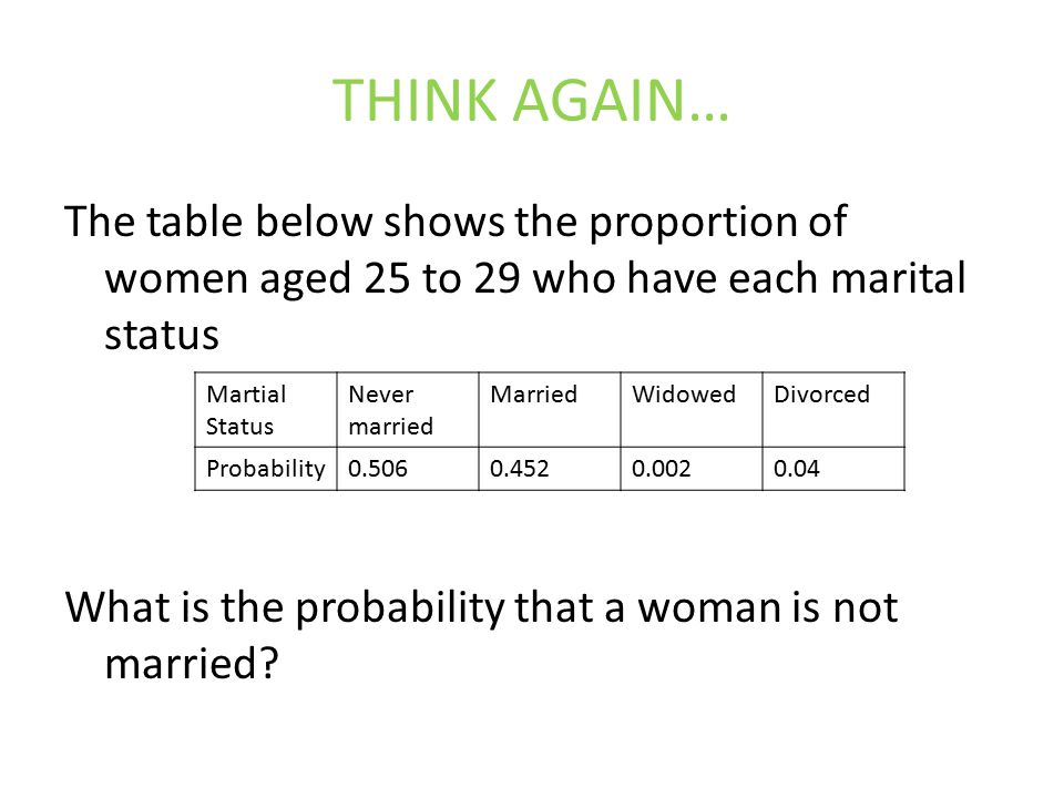 THINK AGAIN… The table below shows the proportion of women aged 25 to 29 who have each marital status What is the probability that a woman is not married.