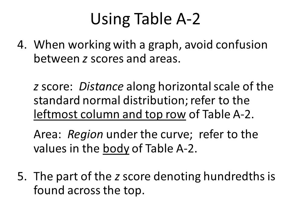 4.When working with a graph, avoid confusion between z scores and areas.
