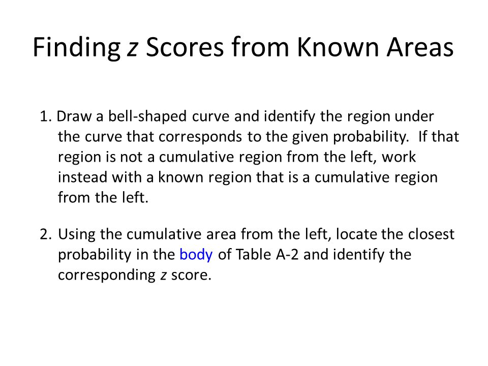 Finding z Scores from Known Areas 1.