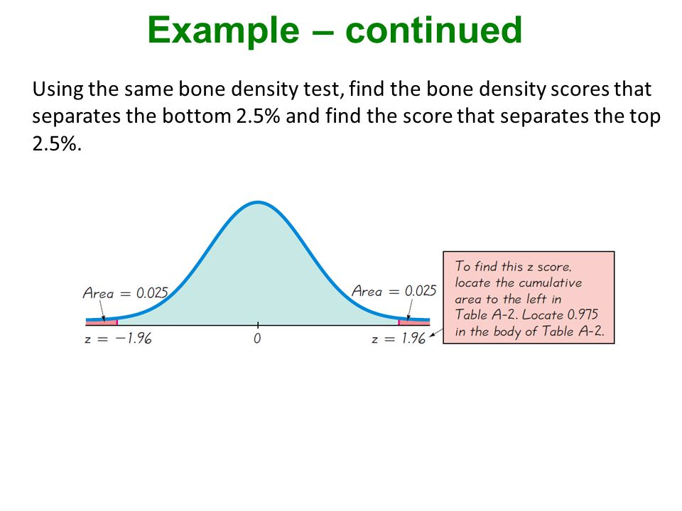 Using the same bone density test, find the bone density scores that separates the bottom 2.5% and find the score that separates the top 2.5%.