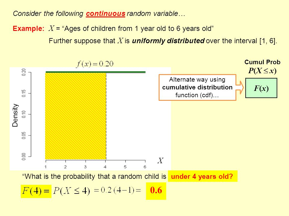 F(x)F(x) X Consider the following continuous random variable… Example: X = Ages of children from 1 year old to 6 years old What is the probability of rolling a 4 Further suppose that X is uniformly distributed over the interval [1, 6].