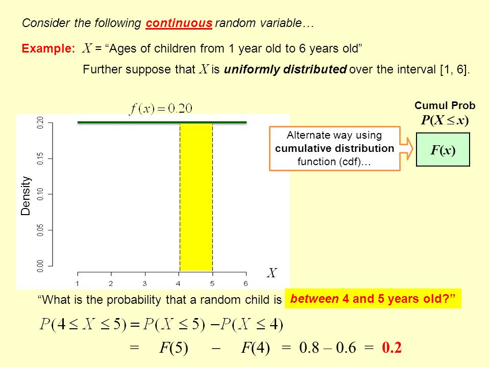 """F(x)F(x) X Consider the following continuous random variable… Example: X = """"Ages of children from 1 year old to 6 years old"""" """"What is the probability"""