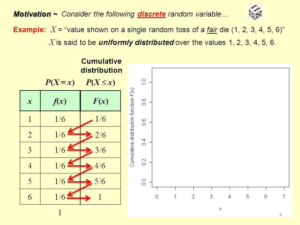 Motivation ~ Motivation ~ Consider the following discrete random variable… 4 Example: X = value shown on a single random toss of a fair die (1, 2, 3, 4, 5, 6) P(X = x) xf(x)f(x) 11/6 2 3 4 5 6 1 X is said to be uniformly distributed over the values 1, 2, 3, 4, 5, 6.