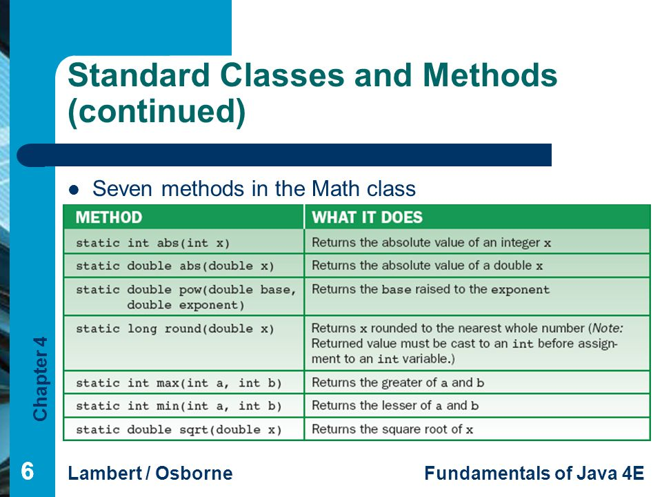 Chapter 4 Lambert / OsborneFundamentals of Java 4E 666 Standard Classes and Methods (continued) Seven methods in the Math class