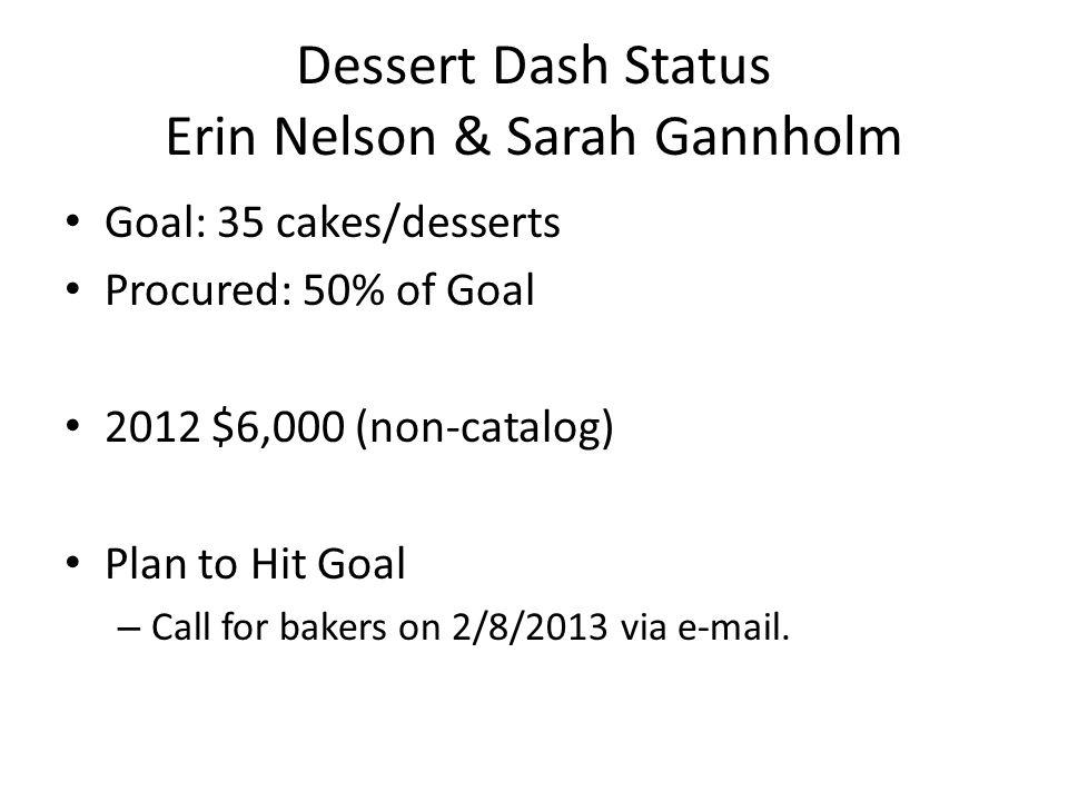 Dessert Dash Status Erin Nelson & Sarah Gannholm Goal: 35 cakes/desserts Procured: 50% of Goal 2012 $6,000 (non-catalog) Plan to Hit Goal – Call for bakers on 2/8/2013 via e-mail.
