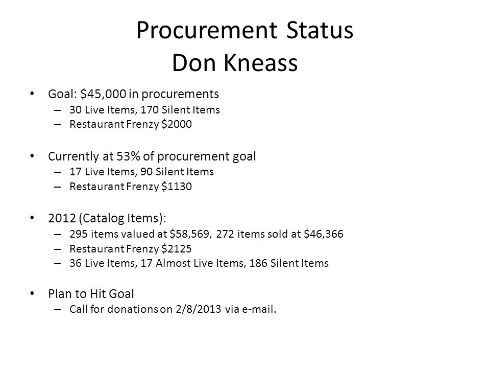 Procurement Status Don Kneass Goal: $45,000 in procurements – 30 Live Items, 170 Silent Items – Restaurant Frenzy $2000 Currently at 53% of procuremen