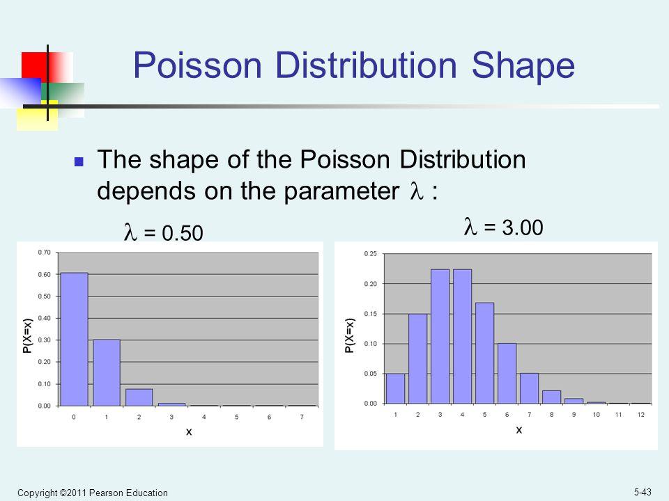 Copyright ©2011 Pearson Education 5-43 Poisson Distribution Shape The shape of the Poisson Distribution depends on the parameter : = 0.50 = 3.00