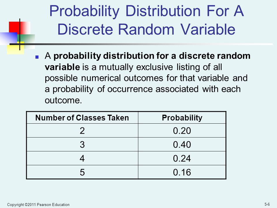 Copyright ©2011 Pearson Education 5-6 Probability Distribution For A Discrete Random Variable A probability distribution for a discrete random variable is a mutually exclusive listing of all possible numerical outcomes for that variable and a probability of occurrence associated with each outcome.