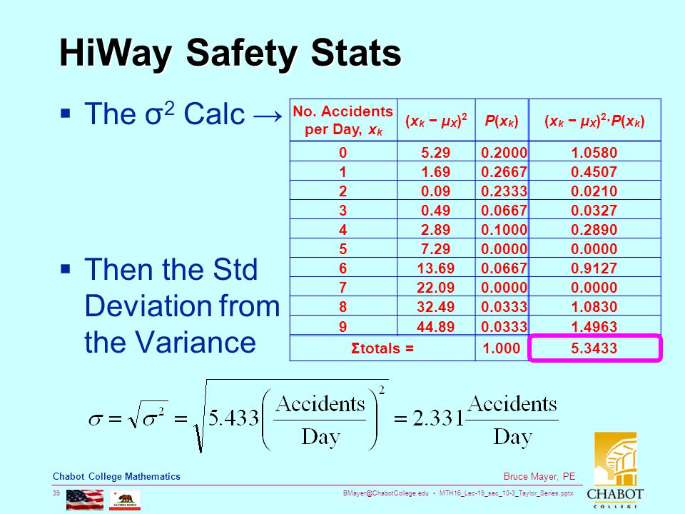 BMayer@ChabotCollege.edu MTH16_Lec-19_sec_10-3_Taylor_Series.pptx 39 Bruce Mayer, PE Chabot College Mathematics HiWay Safety Stats  The σ 2 Calc → 